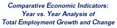 Connecticut - Year vs. Year Analysis of Total Employment Growth and Change, 1969-2016