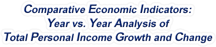 Connecticut - Year vs. Year Analysis of Total Personal Income Growth and Change, 1969-2016