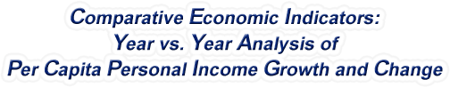 Connecticut - Year vs. Year Analysis of Per Capita Personal Income Growth and Change, 1969-2016