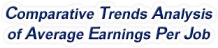 Connecticut - Comparative Trends Analysis of Average Earnings Per Job, 1969-2016