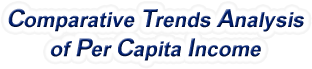 Connecticut - Comparative Trends Analysis of Per Capita Personal Income, 1969-2016