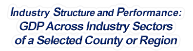 Connecticut - Gross Domestic Product Across Industry Sectors of a Selected County or Region